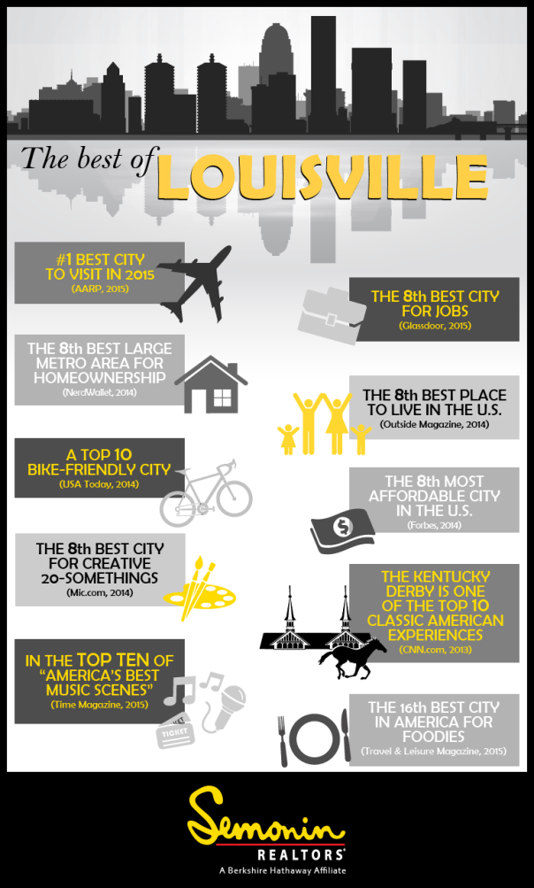 The Best of Louisville