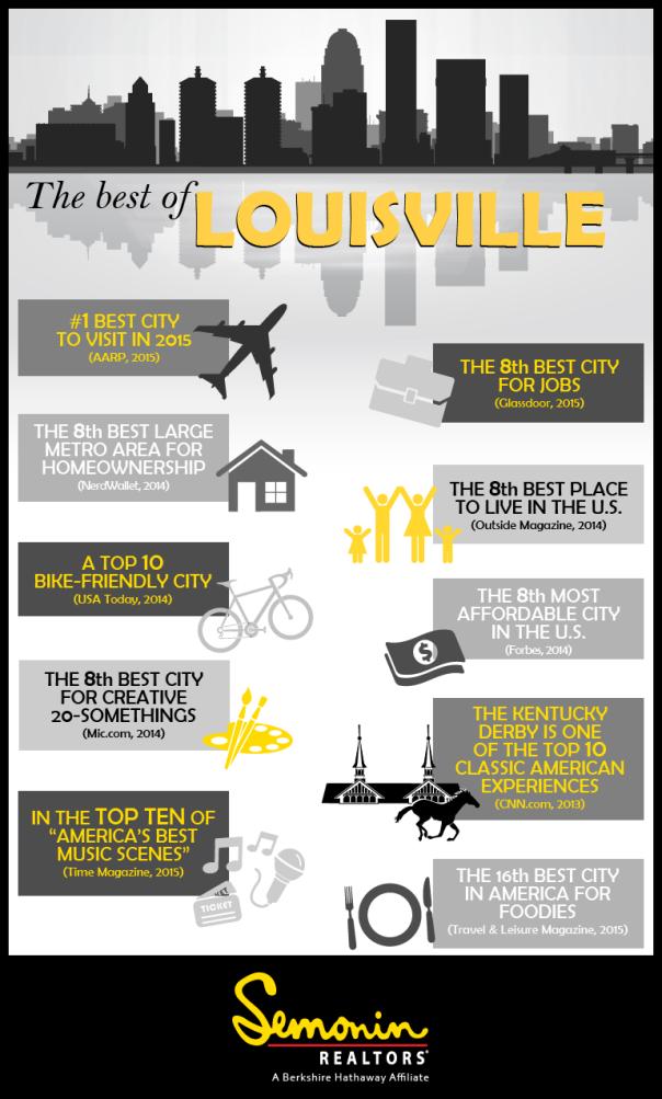 The Best of Louisville